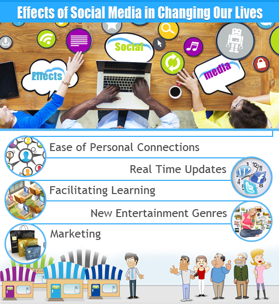 effects of social media on learning The emergence of social media as a result of advancement in technology and expansion in internet software has raised eye brows among academics on its (social research questions what is the effect of social media on students' academic performance in learning listening comprehension.