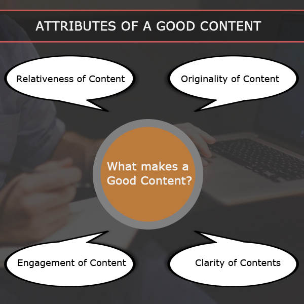 Attributes Of A Good Content