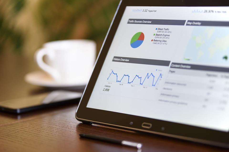 PPC Advertising Ensure Maximum ROI for Your Business