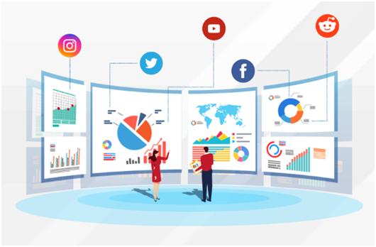 Social Analytics Program